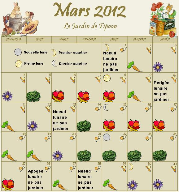 Le Calendrier Lunaire Du Mois De Mars 2012